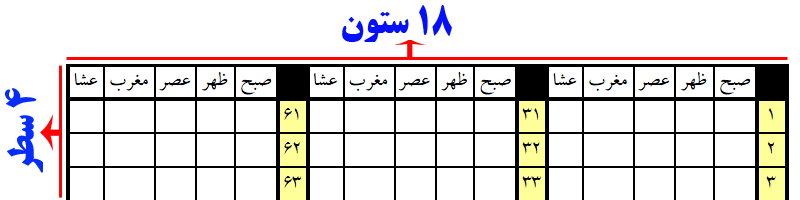 [تصویر: 08_table-count.png]